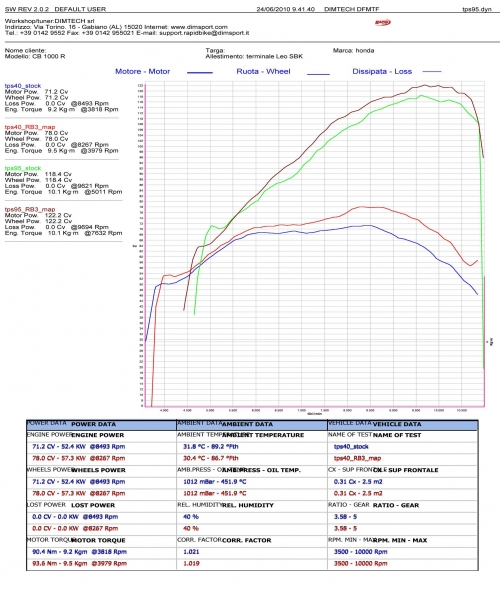 cb1000r-2009-tps40_95_m